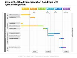 Six Months CRM Implementation Roadmap With System Integration