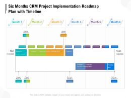 Six Months CRM Project Implementation Roadmap Plan With Timeline