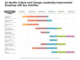 Six Months Culture And Change Leadership Improvement Roadmap With Key Activities