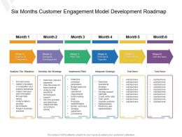 Six Months Customer Engagement Model Development Roadmap