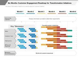 Six Months Customer Engagement Roadmap For Transformation Initiatives