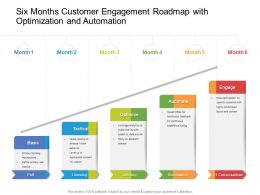 Six Months Customer Engagement Roadmap With Optimization And Automation