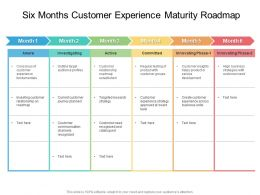 Six Months Customer Experience Maturity Roadmap