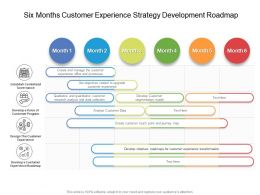 Six Months Customer Experience Strategy Development Roadmap