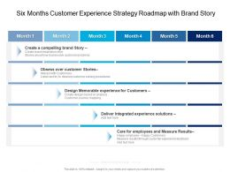 Six Months Customer Experience Strategy Roadmap With Brand Story