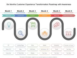 Six Months Customer Experience Transformation Roadmap With Awareness