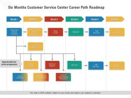Six Months Customer Service Center Career Path Roadmap