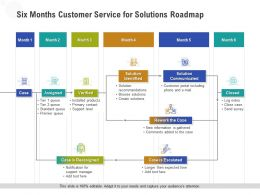 Six Months Customer Service For Solutions Roadmap
