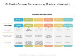 Six Months Customer Success Journey Roadmap With Adoption
