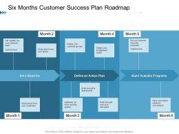 Six Months Customer Success Plan Roadmap