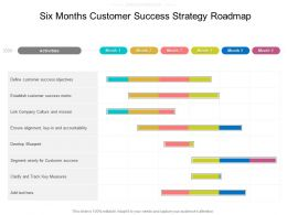 Six Months Customer Success Strategy Roadmap