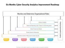 Six Months Cyber Security Analytics Improvement Roadmap