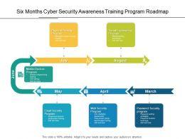 Six Months Cyber Security Awareness Training Program Roadmap