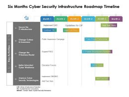 Six Months Cyber Security Infrastructure Roadmap Timeline