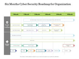 Six Months Cyber Security Roadmap For Organization