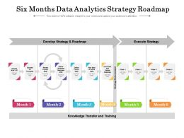 Six Months Data Analytics Strategy Roadmap