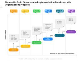 Six Months Data Governance Implementation Roadmap With Organizations Progress