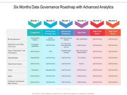 Six Months Data Governance Roadmap With Advanced Analytics