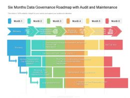 Six Months Data Governance Roadmap With Audit And Maintenance