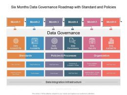 Six Months Data Governance Roadmap With Standard And Policies