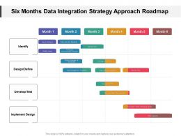 Six Months Data Integration Strategy Approach Roadmap