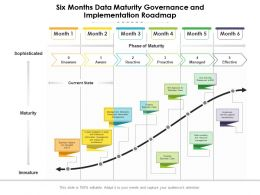 Six Months Data Maturity Governance And Implementation Roadmap