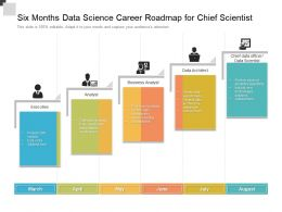 Six Months Data Science Career Roadmap For Chief Scientist