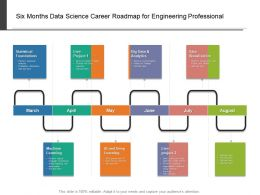 Six Months Data Science Career Roadmap For Engineering Professional