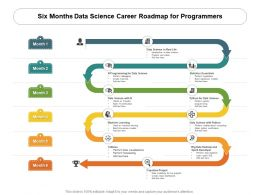 Six Months Data Science Career Roadmap For Programmers