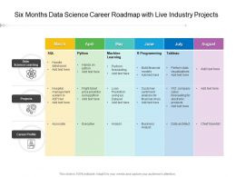 Six Months Data Science Career Roadmap With Live Industry Projects