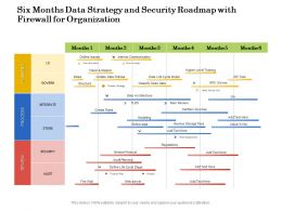 Six Months Data Strategy And Security Roadmap With Firewall For Organization