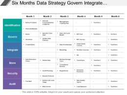 Six Months Data Strategy Govern Integrate Store Security Swim Lane