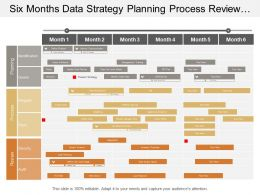 Six Months Data Strategy Planning Process Review Timeline