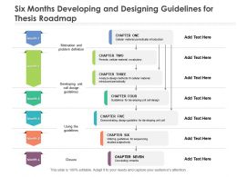 Six Months Developing And Designing Guidelines For Thesis Roadmap