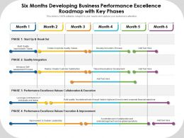 Six Months Developing Business Performance Excellence Roadmap With Key Phases