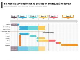 Six Months Development Site Evaluation And Review Roadmap