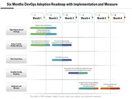 Six Months Devops Adoption Roadmap With Implementation And Measure