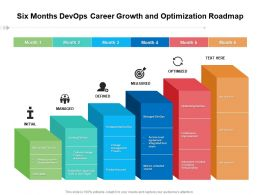 Six Months Devops Career Growth And Optimization Roadmap