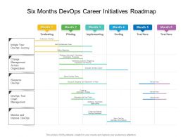 Six Months Devops Career Initiatives Roadmap