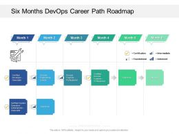 Six Months Devops Career Path Roadmap