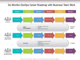 Six Months Devops Career Roadmap With Business Team Work