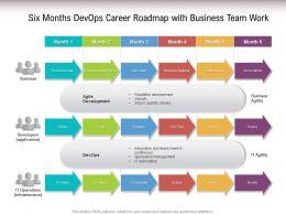 Six Months Devops Career Roadmap With Business Team Work