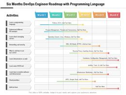 Six Months Devops Engineer Roadmap With Programming Language