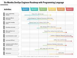 Six Months Devops Engineer Roadmap With Programming Language