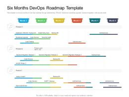 Six Months Devops Roadmap Timeline Powerpoint Template