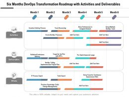 Six Months Devops Transformation Roadmap With Activities And Deliverables