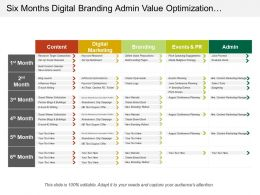 Six Months Digital Branding Admin Value Optimization Marketing Swimlane