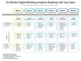Six Months Digital Marketing Analytics Roadmap With Use Cases