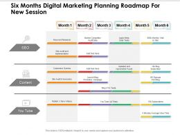 Six Months Digital Marketing Planning Roadmap For New Session