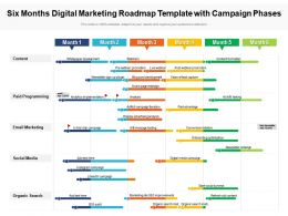 Six Months Digital Marketing Roadmap Template With Campaign Phases
